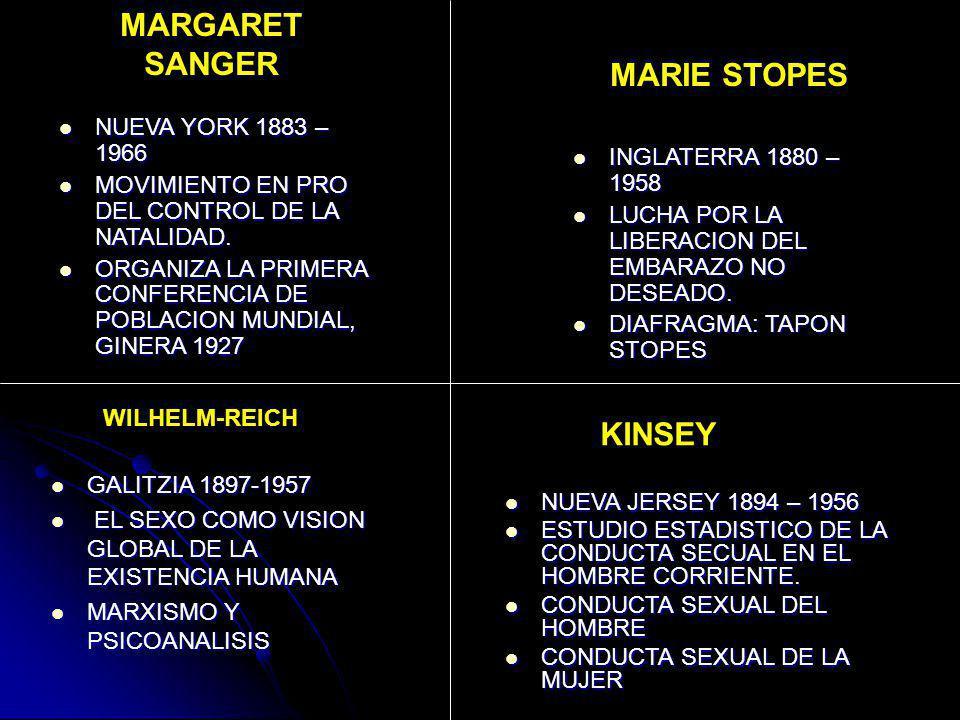 MARGARET SANGER MARIE STOPES KINSEY