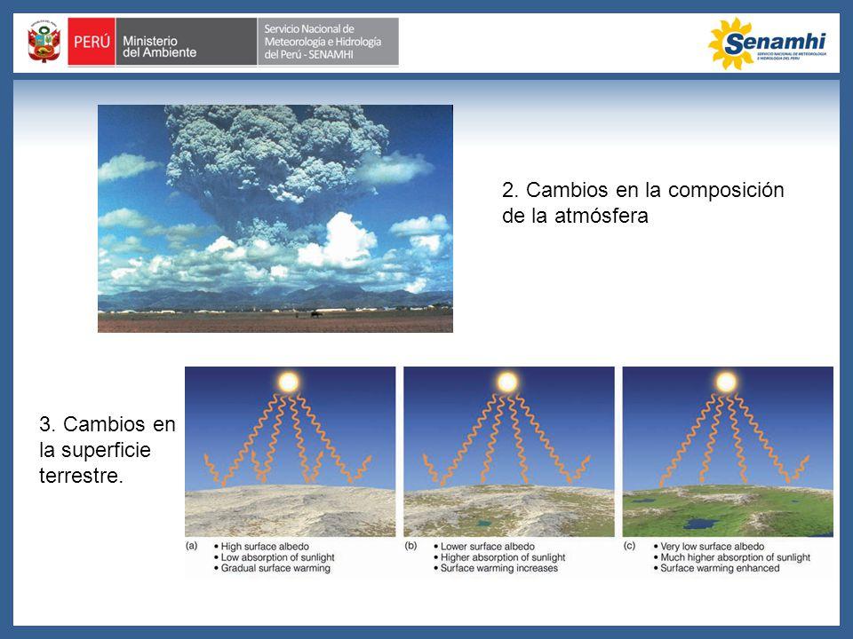 2. Cambios en la composición de la atmósfera