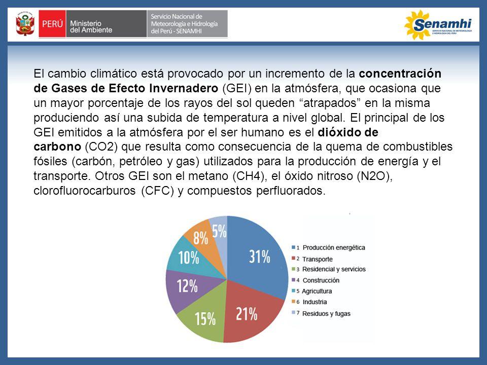 ¿Qué sectores generan mayor cantidad de GEI