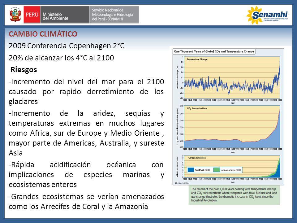 CAMBIO CLIMÁTICO 2009 Conferencia Copenhagen 2°C. 20% de alcanzar los 4°C al 2100. Riesgos.
