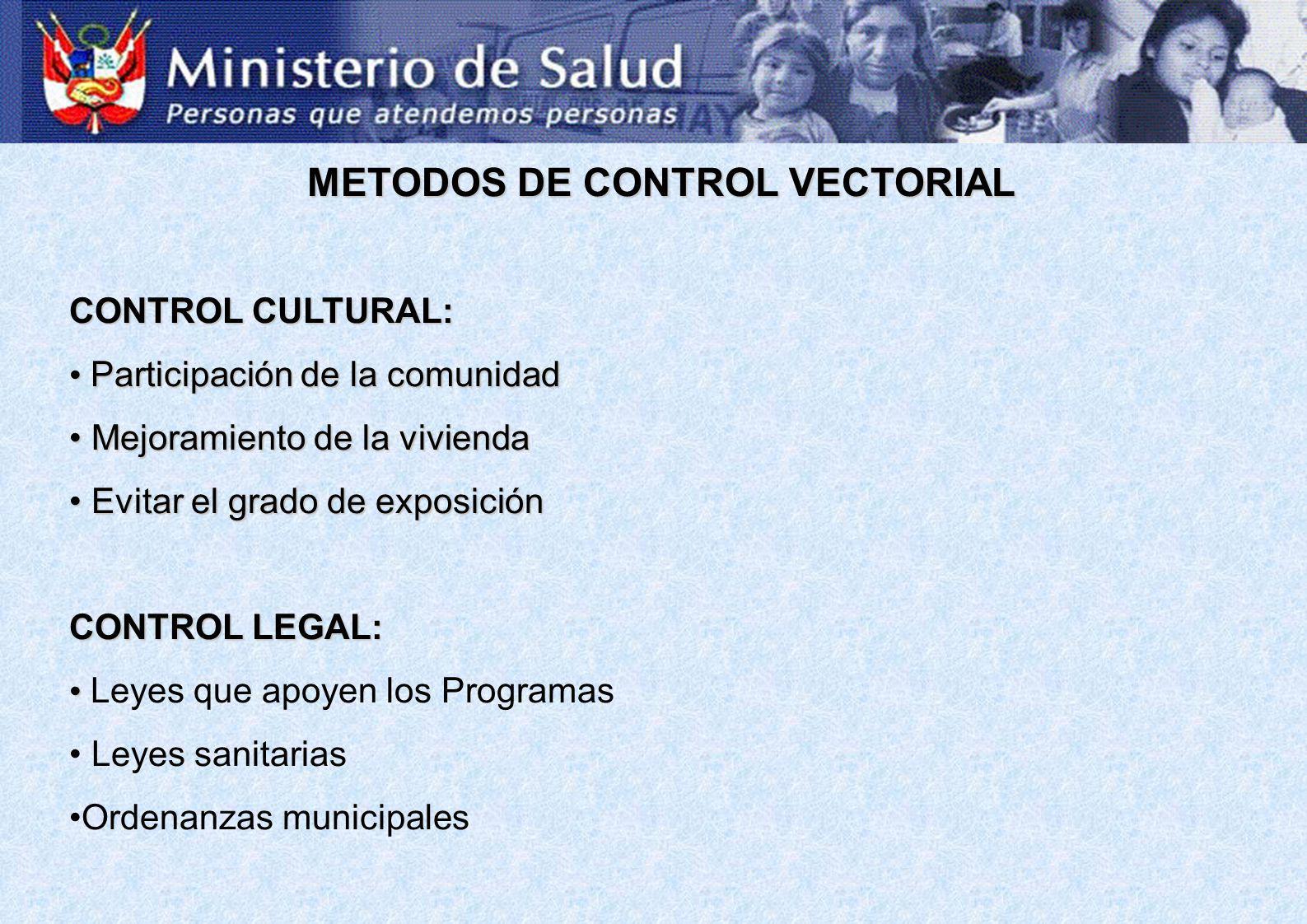 METODOS DE CONTROL VECTORIAL