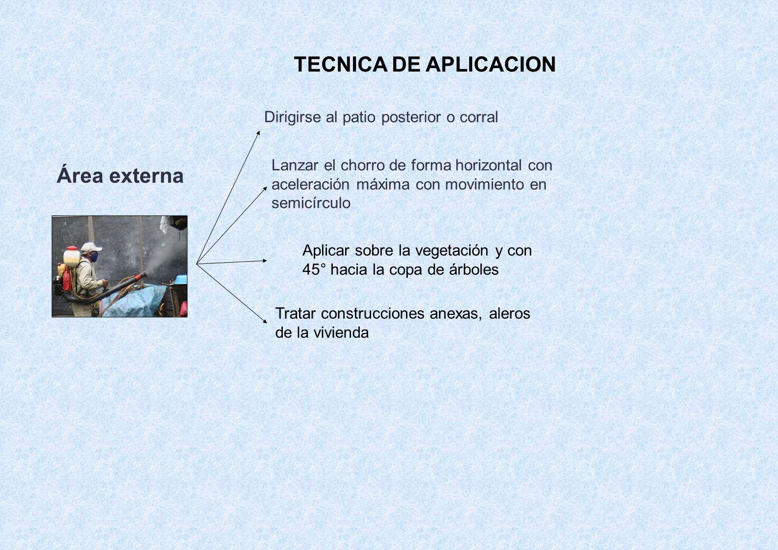 TECNICA DE APLICACION Área externa