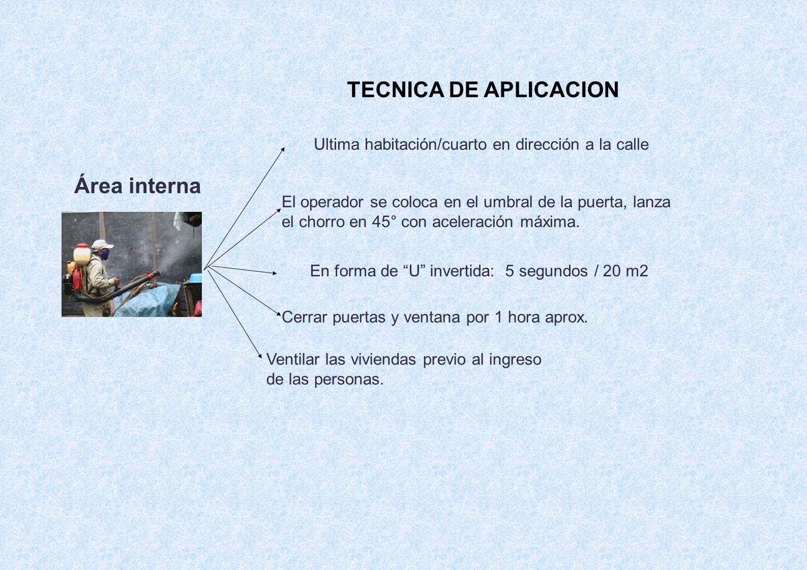 TECNICA DE APLICACION Área interna