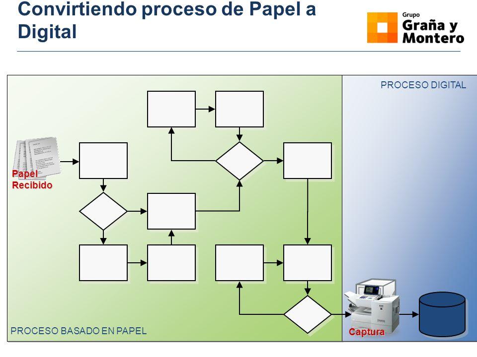 Convirtiendo proceso de Papel a Digital