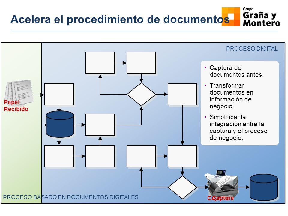 Acelera el procedimiento de documentos