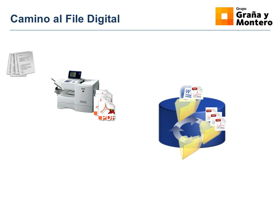 Camino al File Digital PDF PDF PDF PDF