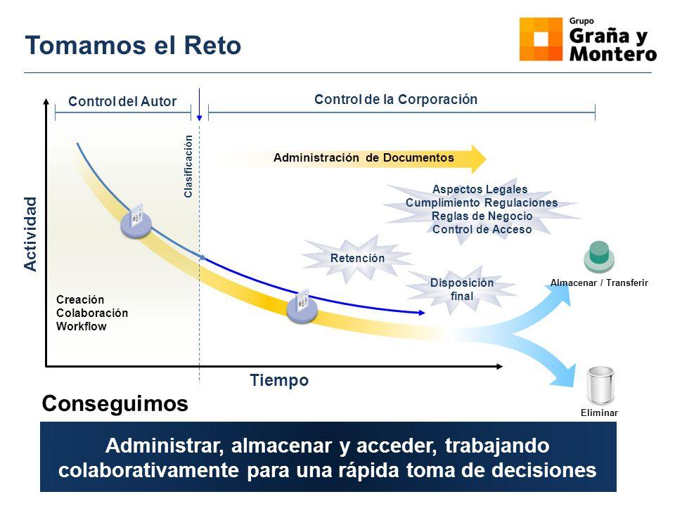 Control de la Corporación Cumplimiento Regulaciones