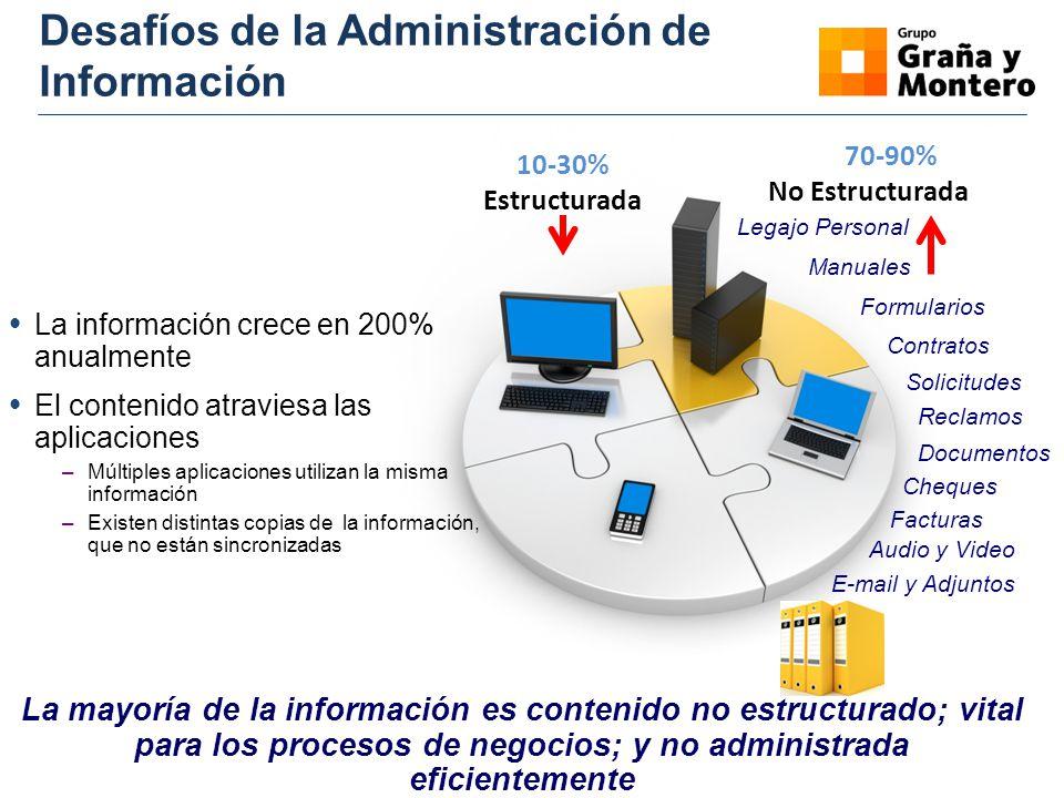 Desafíos de la Administración de Información