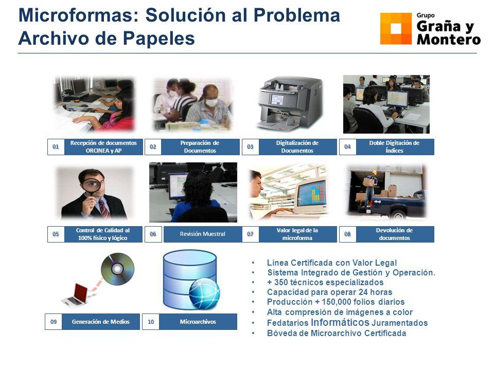 Microformas: Solución al Problema Archivo de Papeles