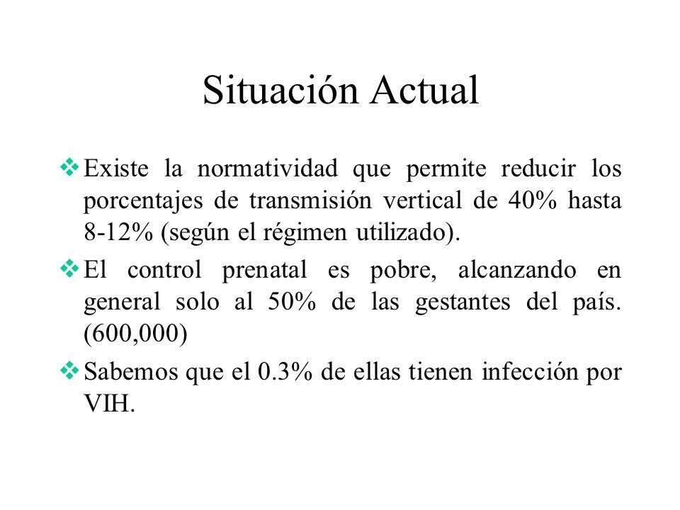 Situación Actual Existe la normatividad que permite reducir los porcentajes de transmisión vertical de 40% hasta 8-12% (según el régimen utilizado).