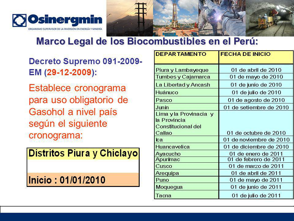 Marco Legal de los Biocombustibles en el Perú: