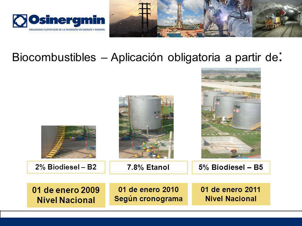 Biocombustibles – Aplicación obligatoria a partir de: