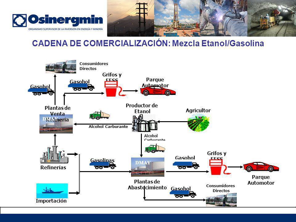 CADENA DE COMERCIALIZACIÓN: Mezcla Etanol/Gasolina