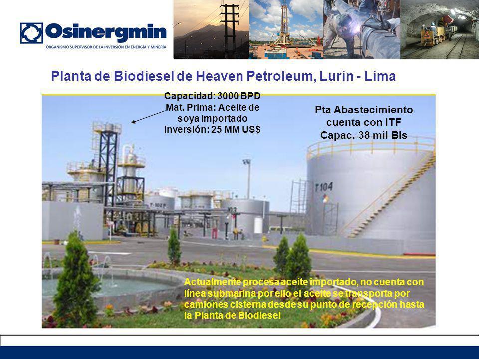 Planta de Biodiesel de Heaven Petroleum, Lurin - Lima