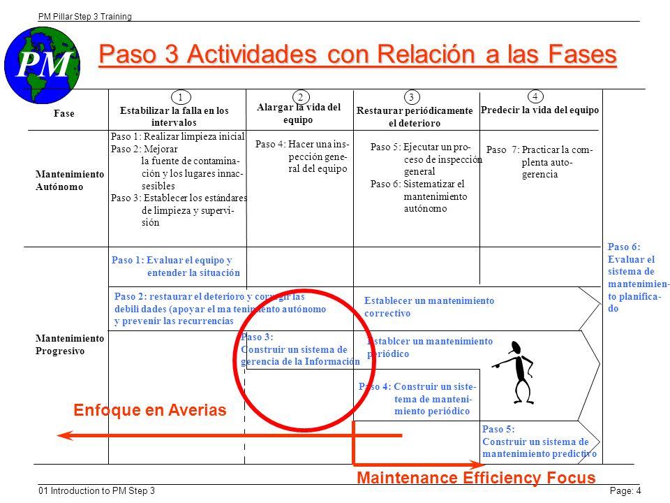 Paso 3 Actividades con Relación a las Fases