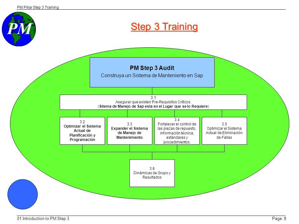 Optimizar el Sistema Actual de Planificación y Programación