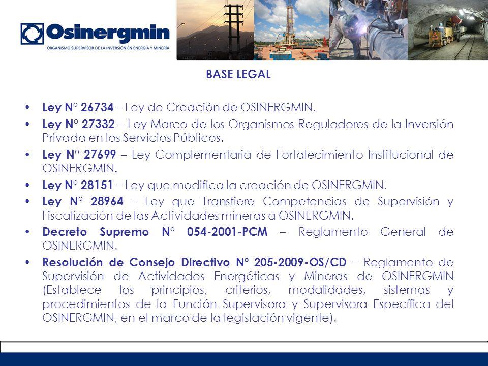 BASE LEGAL Ley N° 26734 – Ley de Creación de OSINERGMIN.