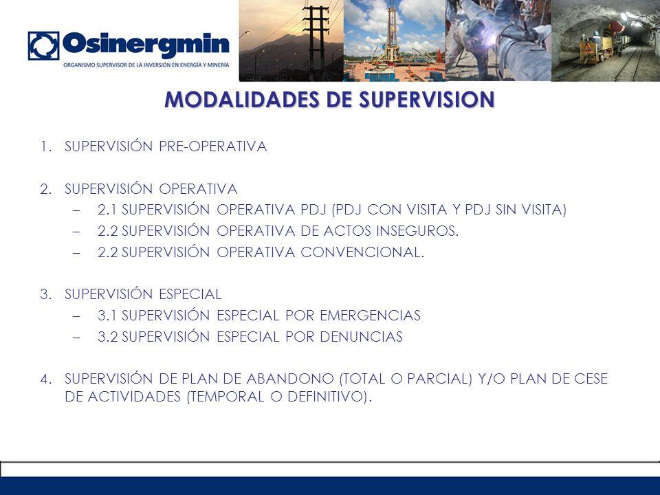 MODALIDADES DE SUPERVISION