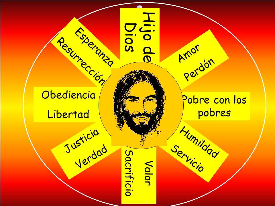 Hijo de Dios Esperanza Resurrección Amor Perdón Obediencia