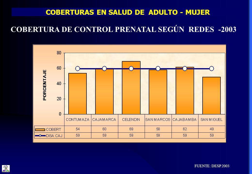 COBERTURA DE CONTROL PRENATAL SEGÚN REDES -2003