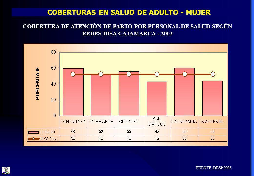 COBERTURAS EN SALUD DE ADULTO - MUJER