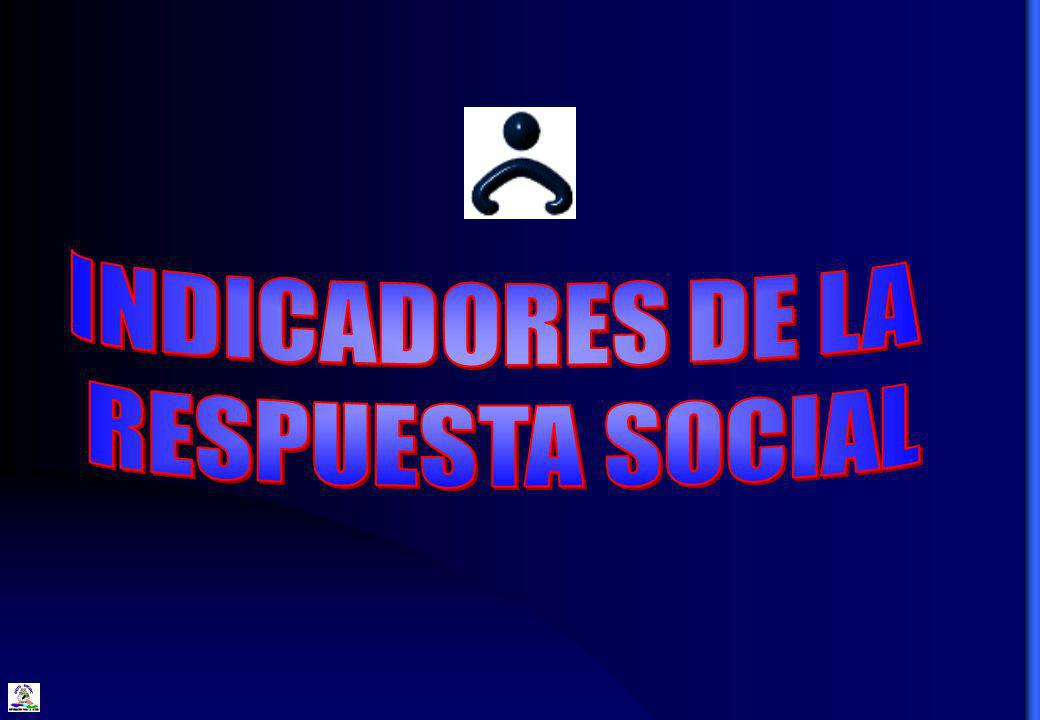 INDICADORES DE LA RESPUESTA SOCIAL