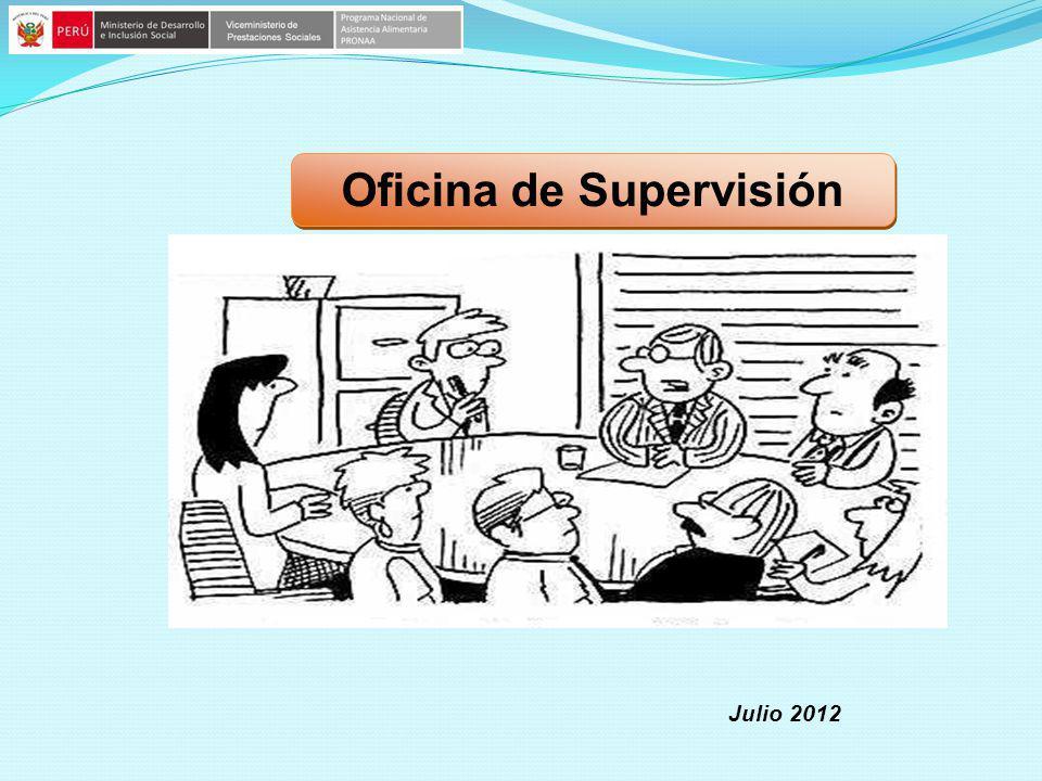 Oficina de Supervisión