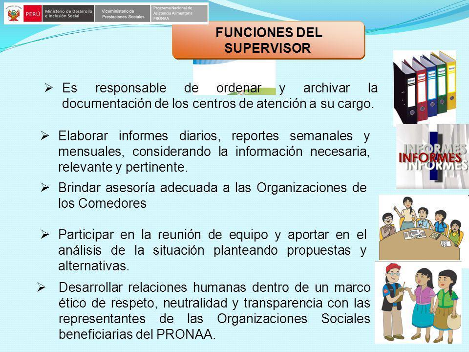 FUNCIONES DEL SUPERVISOR
