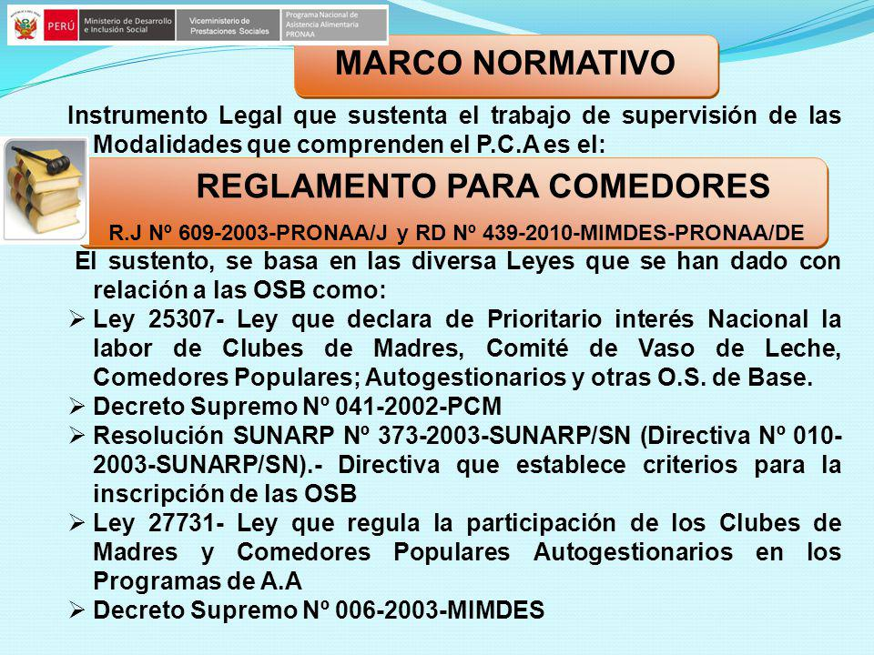 MARCO NORMATIVO REGLAMENTO PARA COMEDORES