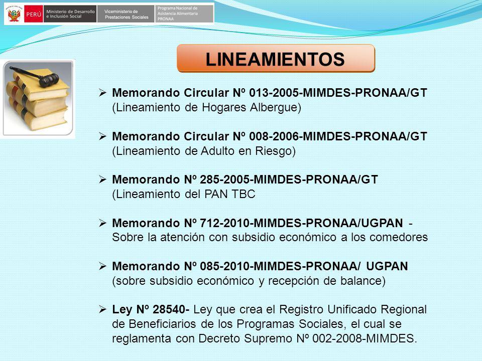 LINEAMIENTOS Memorando Circular Nº 013-2005-MIMDES-PRONAA/GT (Lineamiento de Hogares Albergue)