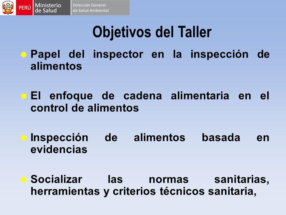 Objetivos del Taller Papel del inspector en la inspección de alimentos