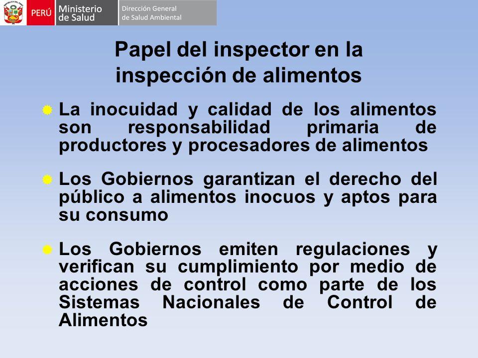 Papel del inspector en la inspección de alimentos