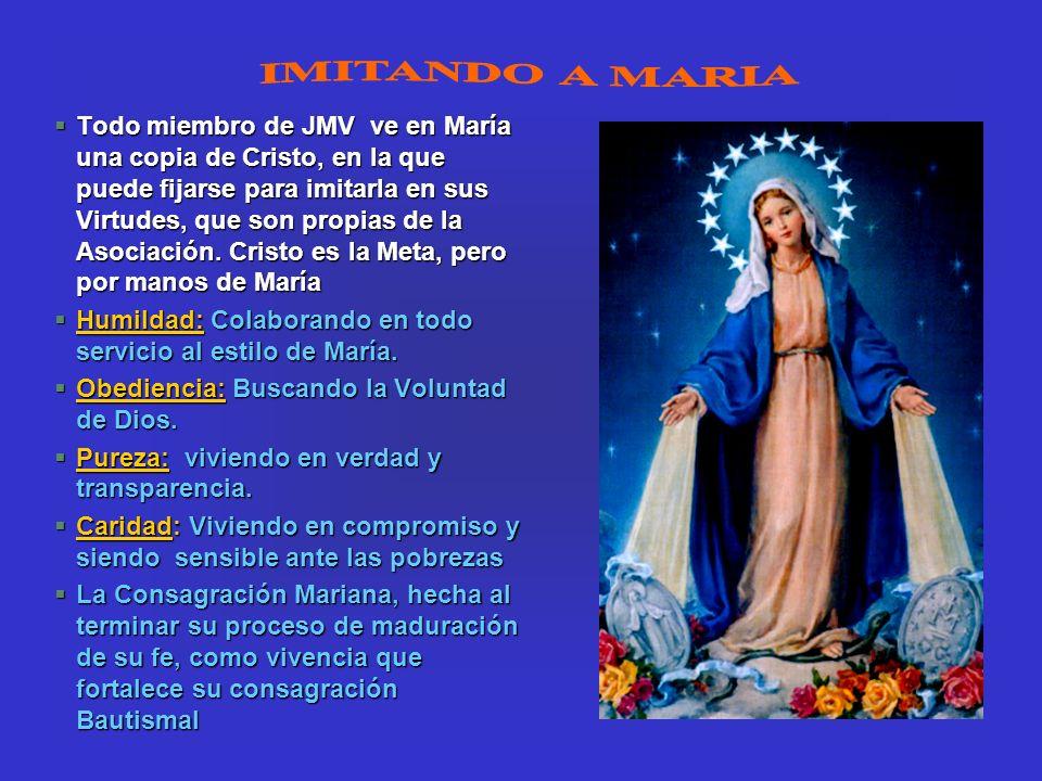 IMITANDO A MARIA