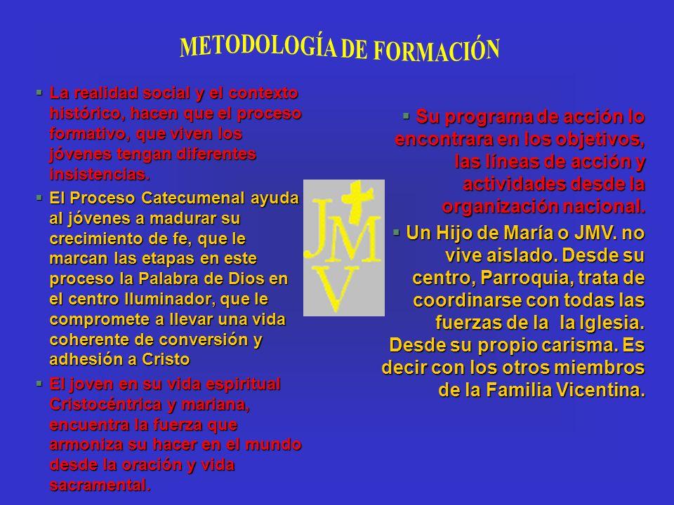 METODOLOGÍA DE FORMACIÓN