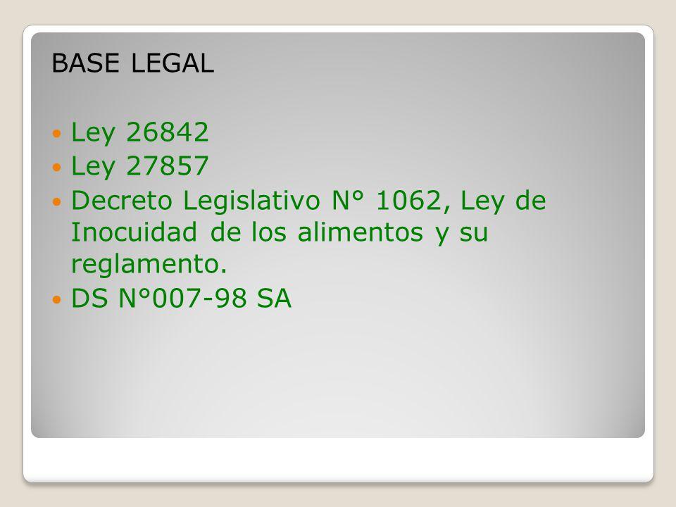 BASE LEGAL Ley 26842. Ley 27857. Decreto Legislativo N° 1062, Ley de Inocuidad de los alimentos y su reglamento.