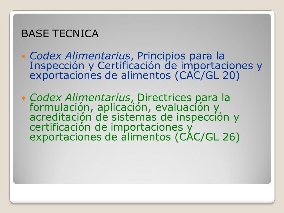 BASE TECNICA Codex Alimentarius, Principios para la Inspección y Certificación de importaciones y exportaciones de alimentos (CAC/GL 20)