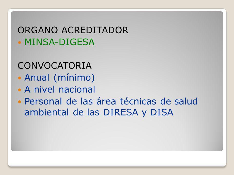 ORGANO ACREDITADOR MINSA-DIGESA. CONVOCATORIA. Anual (mínimo) A nivel nacional.