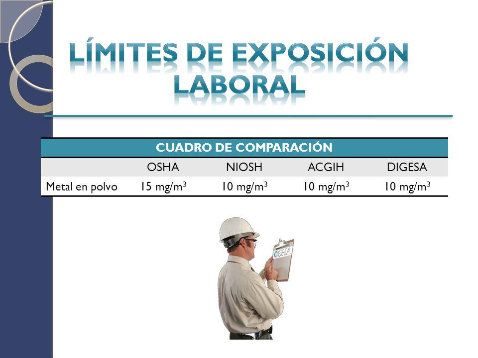 Límites de exposición laboral