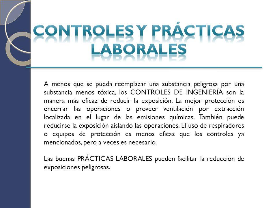 Controles y prácticas laborales