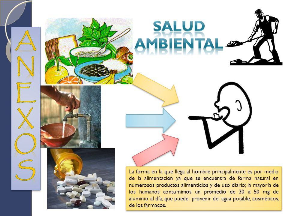 ANEXOS SALUD AMBIENTAL