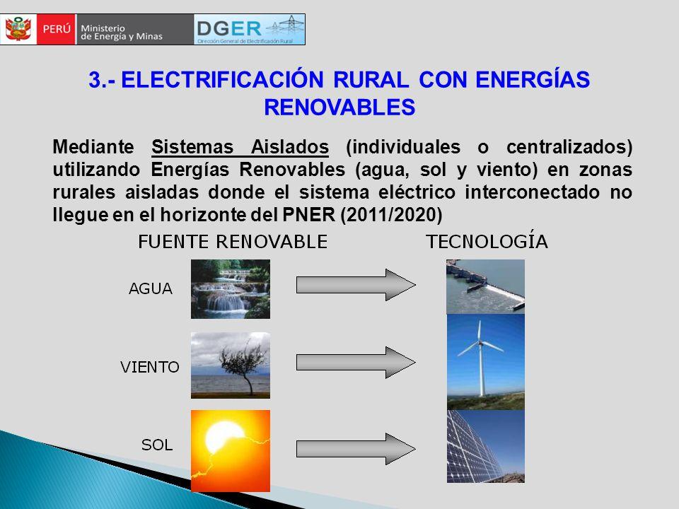 3.- ELECTRIFICACIÓN RURAL CON ENERGÍAS RENOVABLES