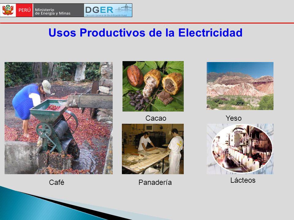 Usos Productivos de la Electricidad