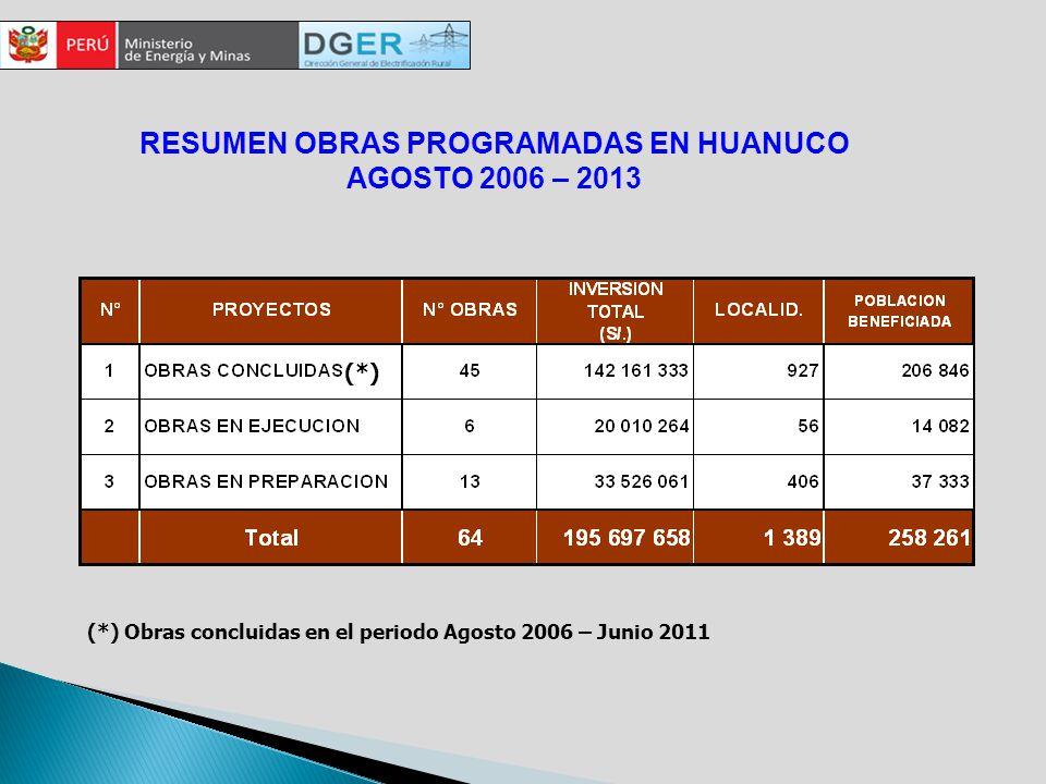 RESUMEN OBRAS PROGRAMADAS EN HUANUCO