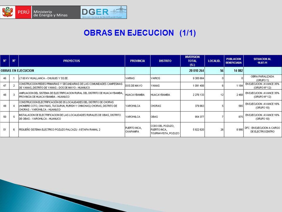 OBRAS EN EJECUCION (1/1)