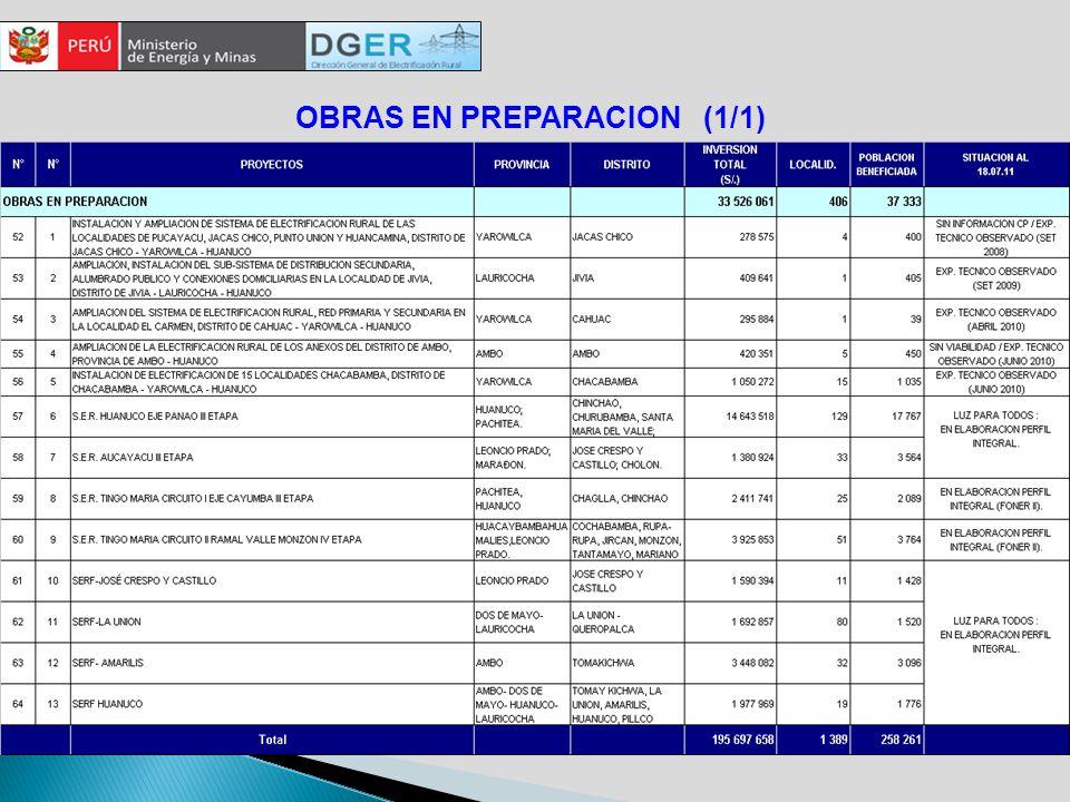 OBRAS EN PREPARACION (1/1)