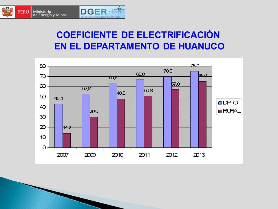 COEFICIENTE DE ELECTRIFICACIÓN EN EL DEPARTAMENTO DE HUANUCO
