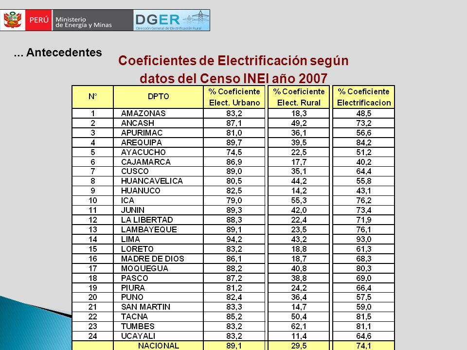 Coeficientes de Electrificación según datos del Censo INEI año 2007