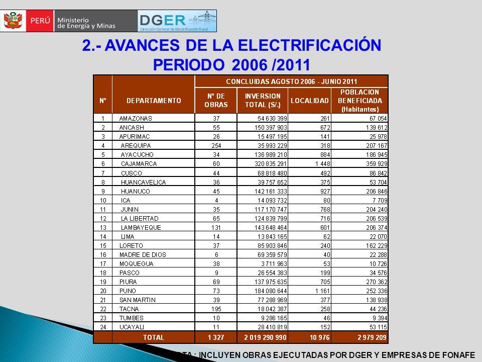 2.- AVANCES DE LA ELECTRIFICACIÓN PERIODO 2006 /2011