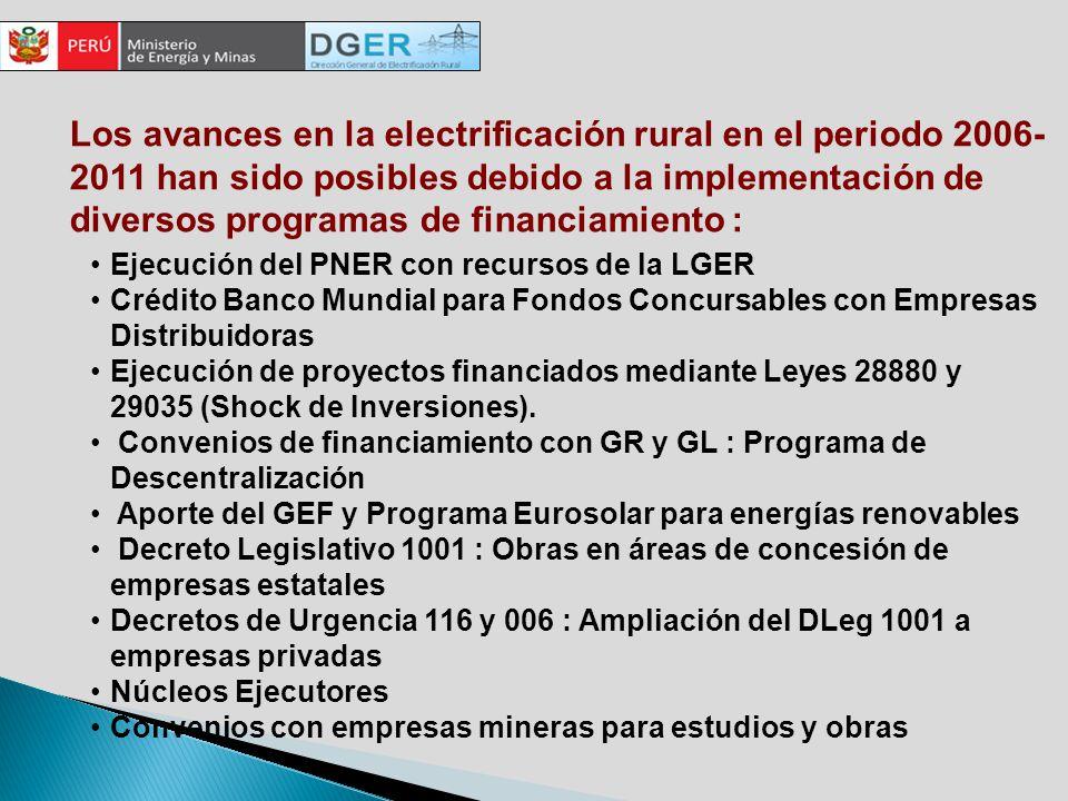 Los avances en la electrificación rural en el periodo 2006-2011 han sido posibles debido a la implementación de diversos programas de financiamiento :