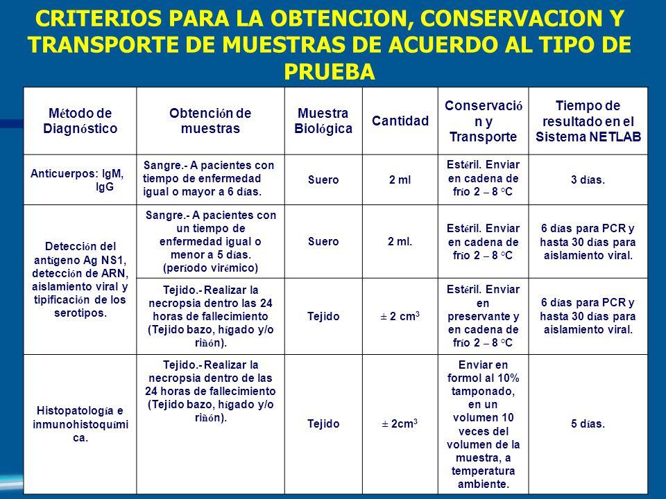 CRITERIOS PARA LA OBTENCION, CONSERVACION Y TRANSPORTE DE MUESTRAS DE ACUERDO AL TIPO DE PRUEBA